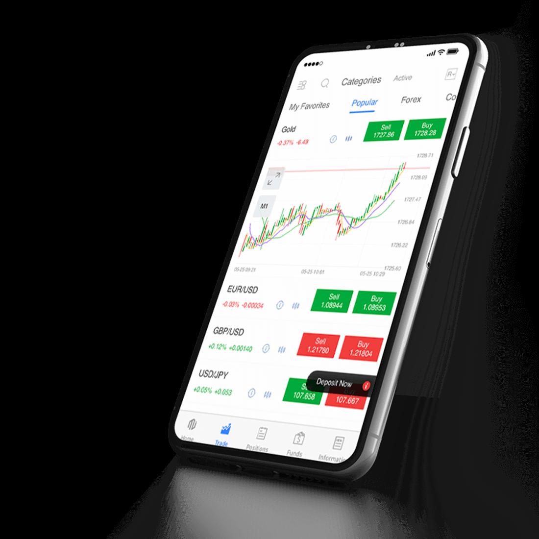 intraday trading bitcoin