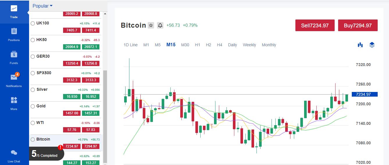 bitcoin chart in mitrade.png