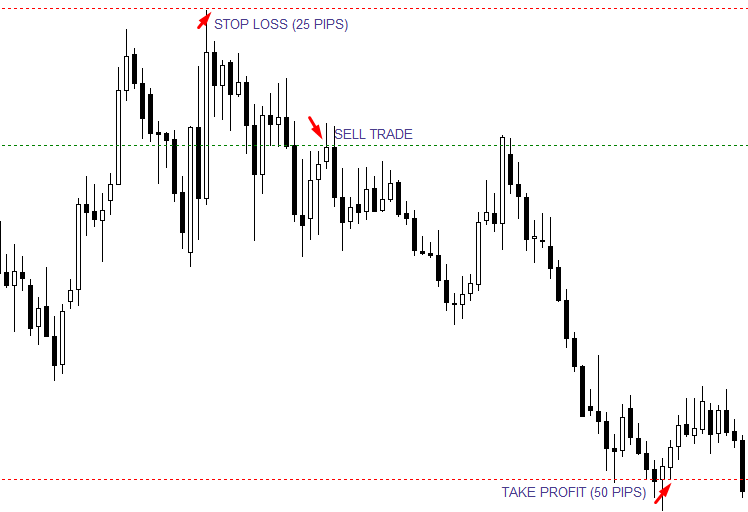 forex reward ratio2.png