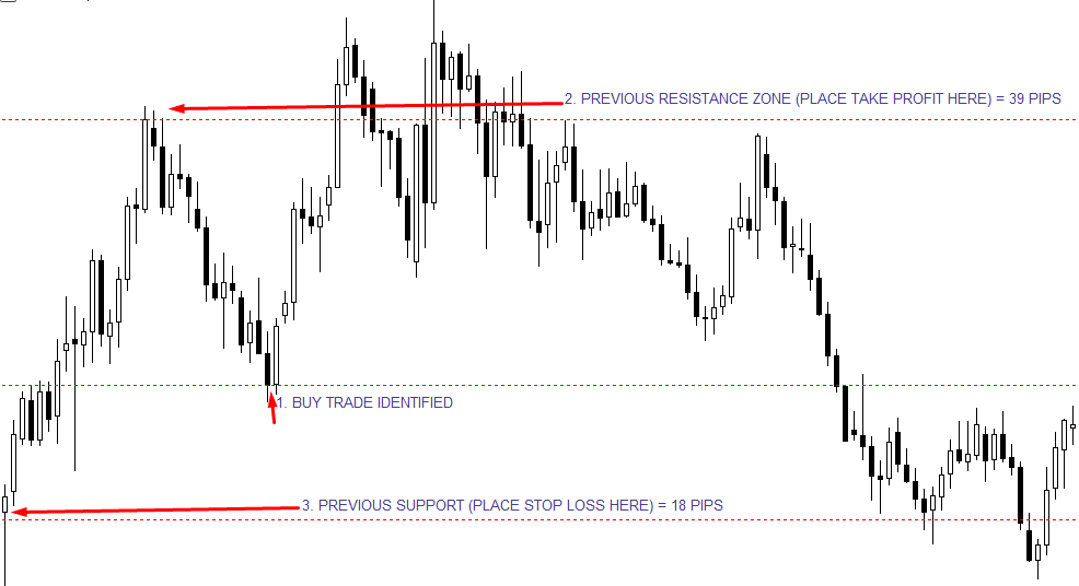 forex reward ratio5.png