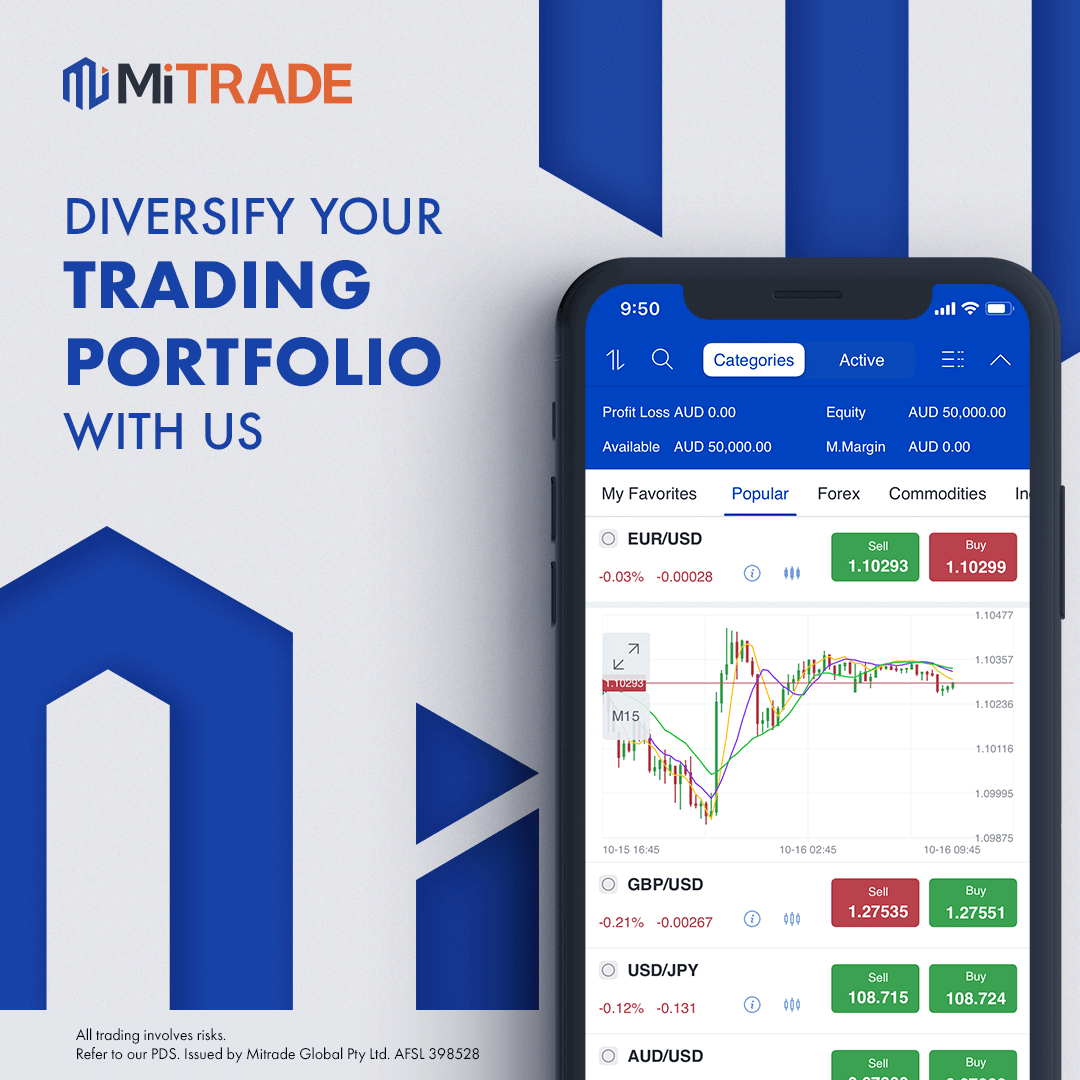 Mitrade review-trading platfrom.png