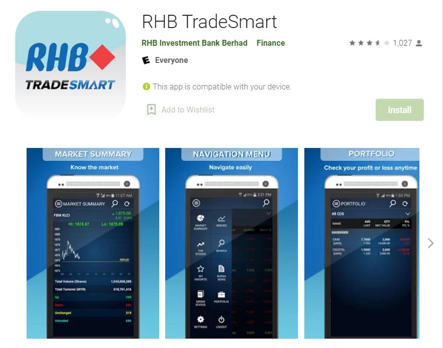 5 Aplikasi Trading Saham Terbaik Di Malaysia