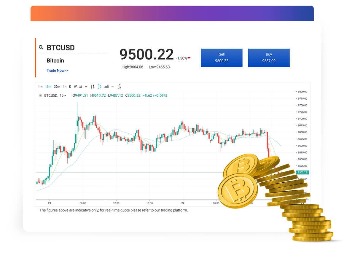 Perdagangan BitCoin di akun demo | JustForex